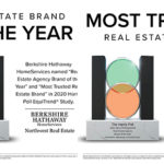 Real Estate Brand of the Year. Again.